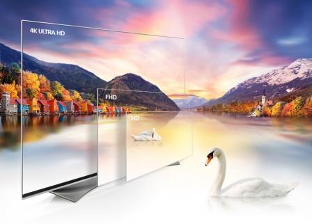 Телевизоры LG 2015 года