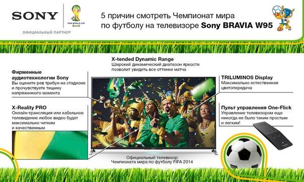 5 причин смотреть FIFA 2014 на Sony BRAVIA